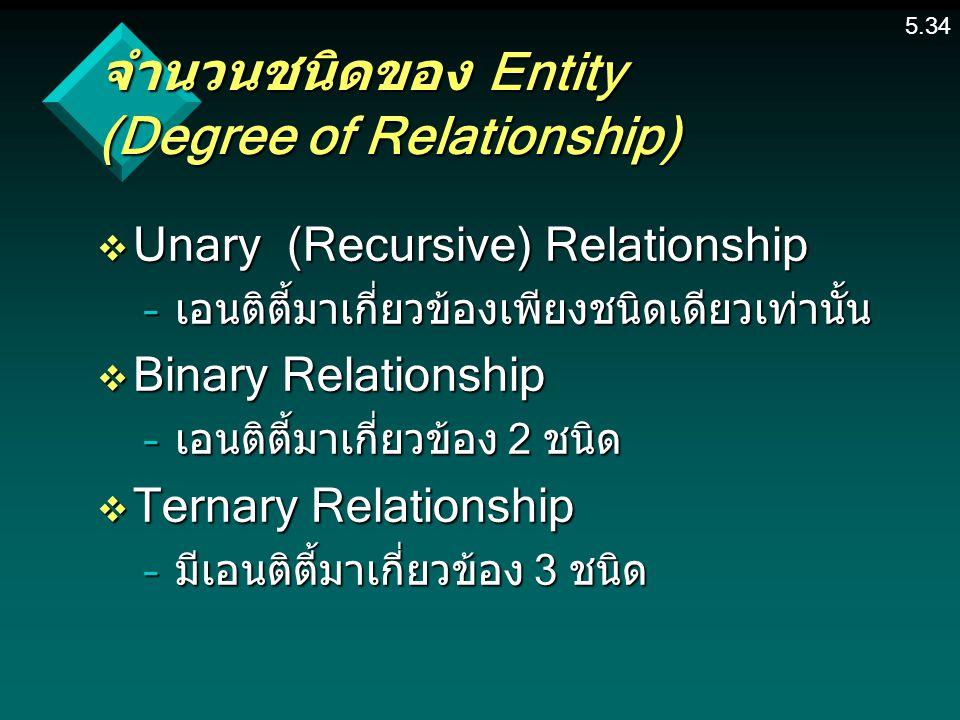 จำนวนชนิดของ Entity (Degree of Relationship)