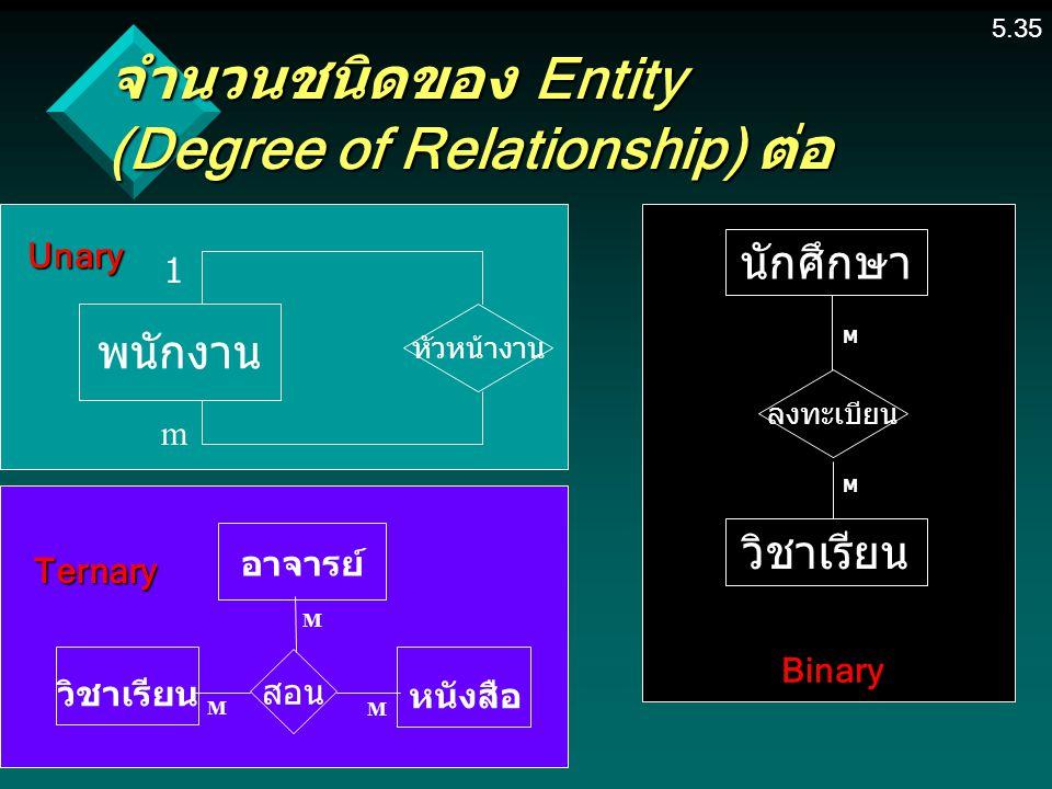 จำนวนชนิดของ Entity (Degree of Relationship) ต่อ