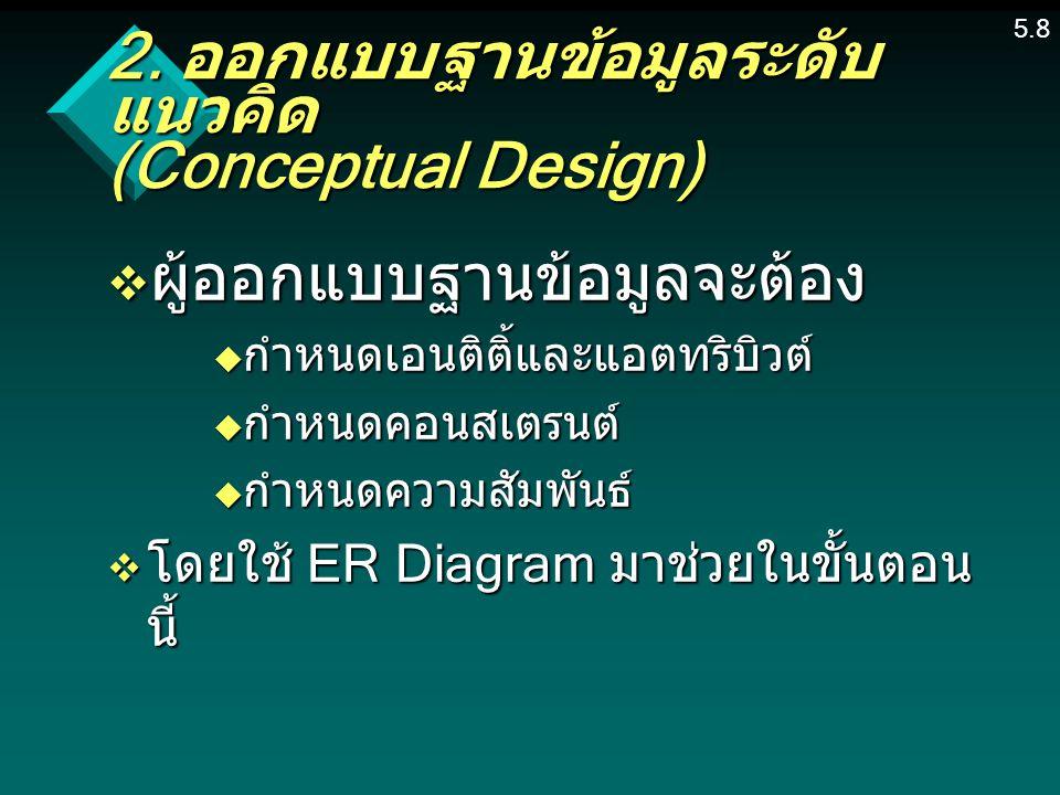 2. ออกแบบฐานข้อมูลระดับแนวคิด (Conceptual Design)