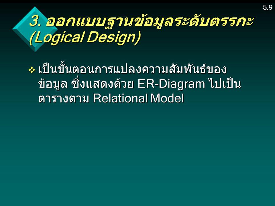 3. ออกแบบฐานข้อมูลระดับตรรกะ (Logical Design)