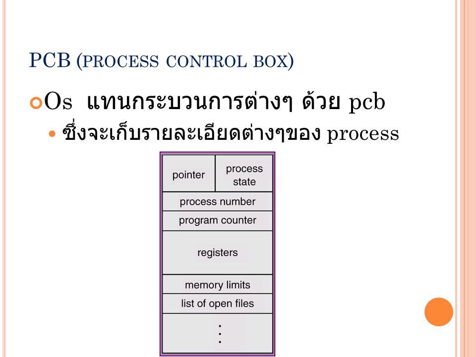 PCB (process control box)