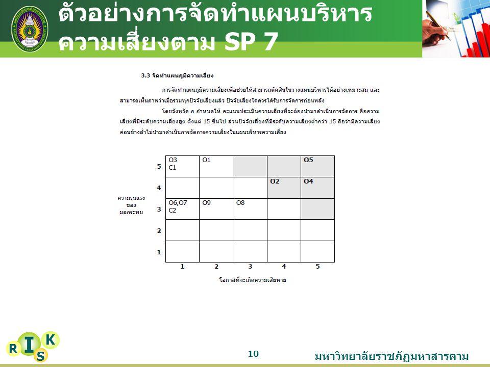 ตัวอย่างการจัดทำแผนบริหารความเสี่ยงตาม SP 7