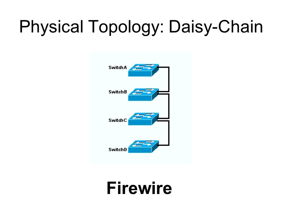 Physical Topology: Daisy-Chain
