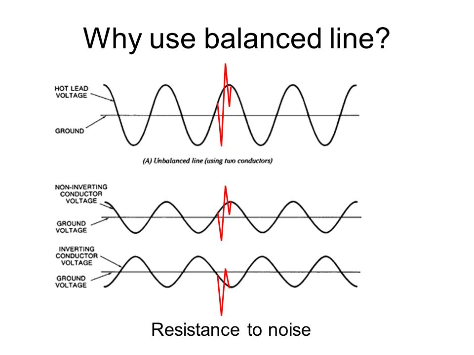 Why use balanced line Resistance to noise