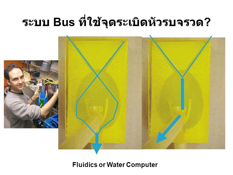 ระบบ Bus ที่ใช้จุดระเบิดหัวรบจรวด