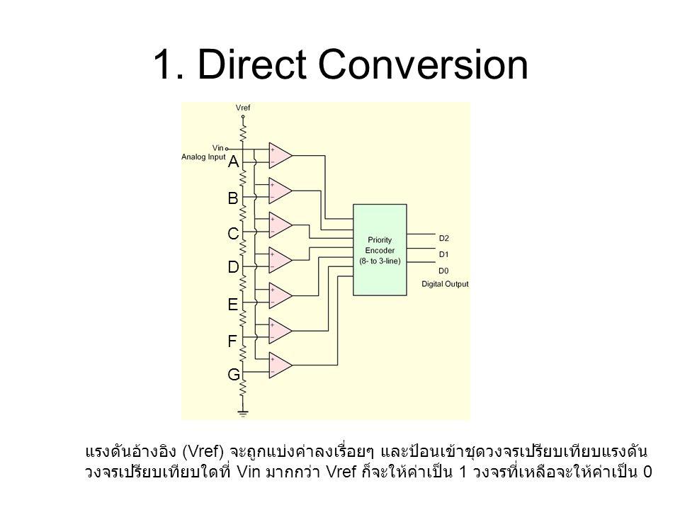 1. Direct Conversion A B C D E F G