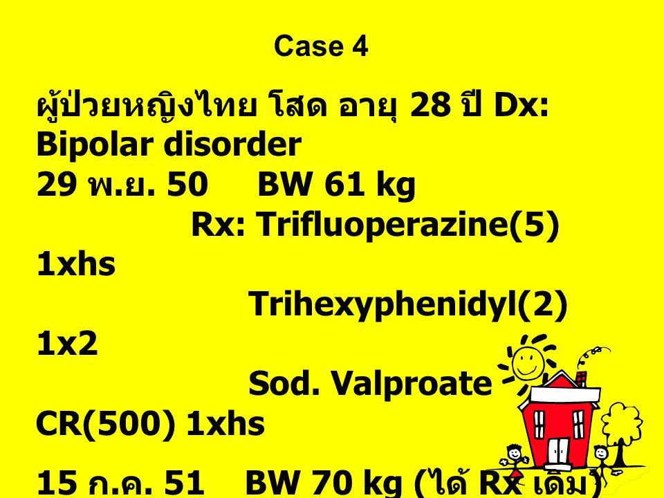 ผู้ป่วยหญิงไทย โสด อายุ 28 ปี Dx: Bipolar disorder 29 พ.ย. 50 BW 61 kg