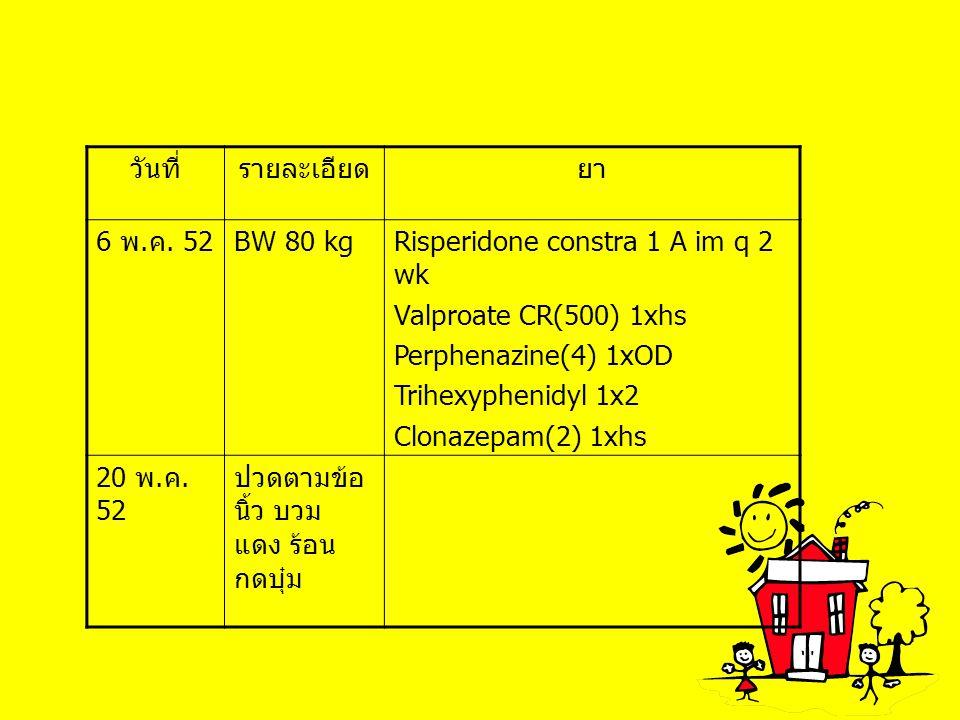วันที่ รายละเอียด. ยา. 6 พ.ค. 52. BW 80 kg. Risperidone constra 1 A im q 2 wk. Valproate CR(500) 1xhs.