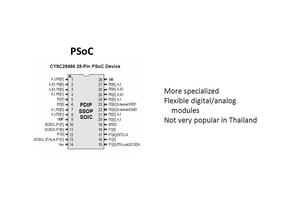 PSoC More specialized Flexible digital/analog modules