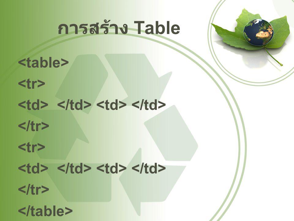 การสร้าง Table <table> <tr> <td> </td> <td> </td> </tr> </table>