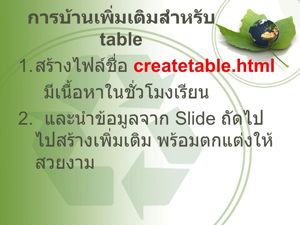 การบ้านเพิ่มเติมสำหรับ table