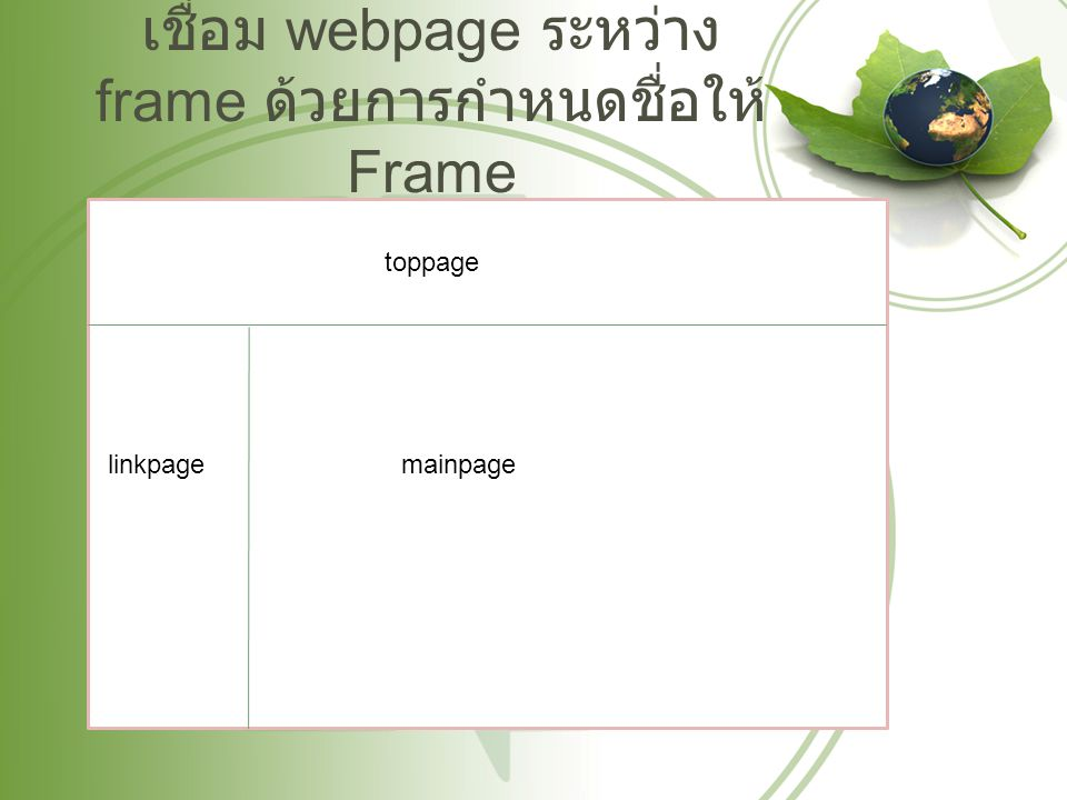เชื่อม webpage ระหว่าง frame ด้วยการกำหนดชื่อให้ Frame