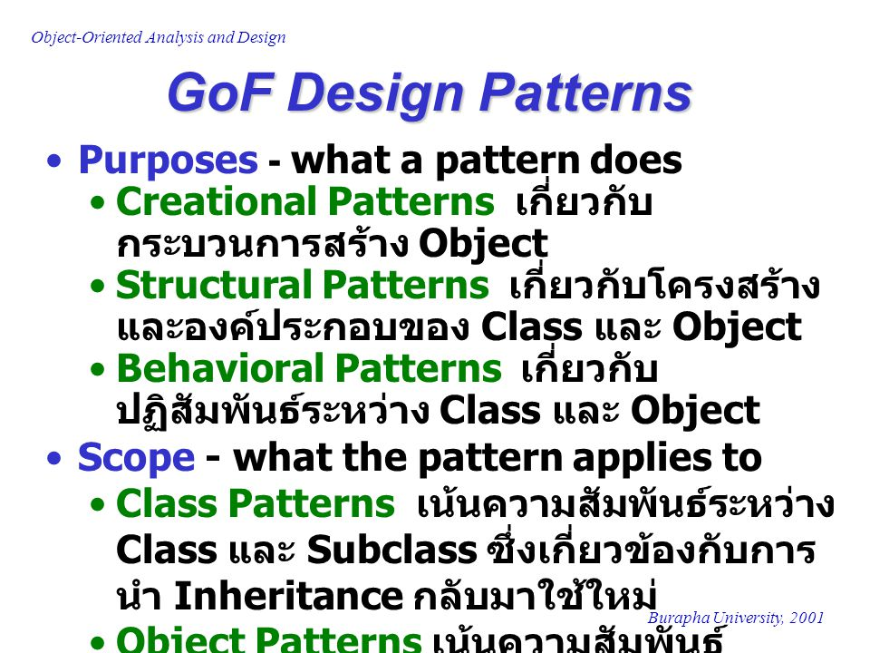 GoF Design Patterns Purposes - what a pattern does