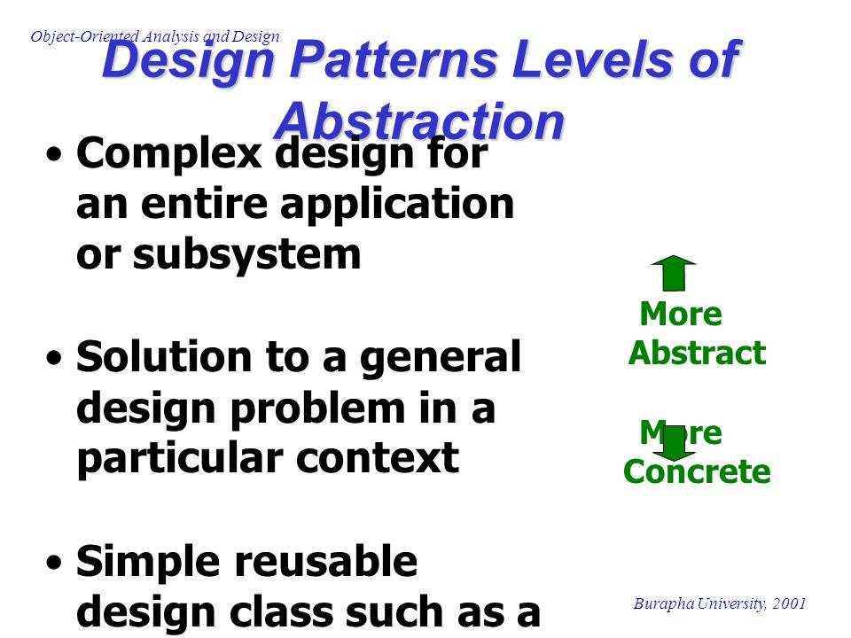 Design Patterns Levels of Abstraction