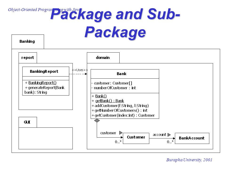 Package and Sub-Package