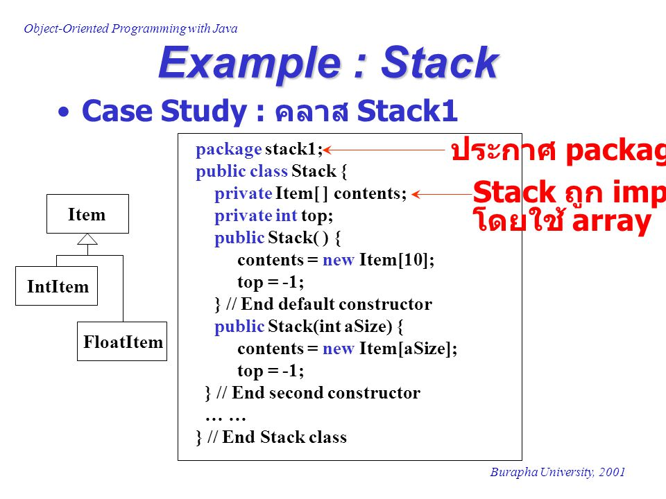Example : Stack Case Study : คลาส Stack1 ประกาศ package