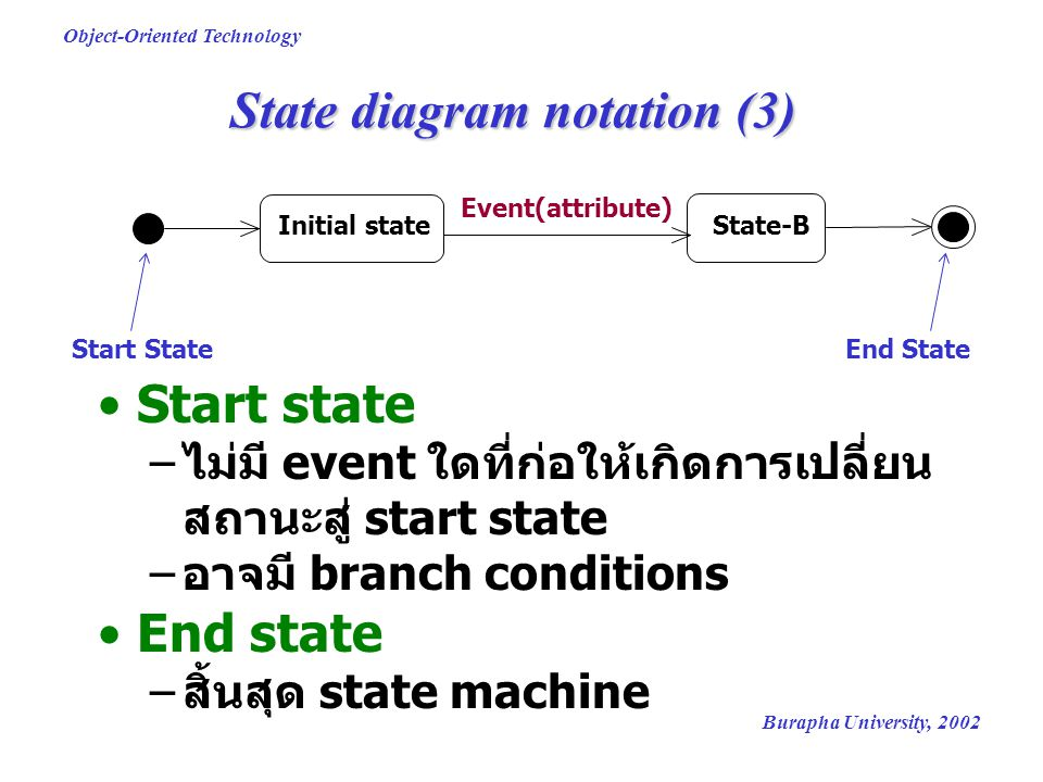 State diagram notation (3)