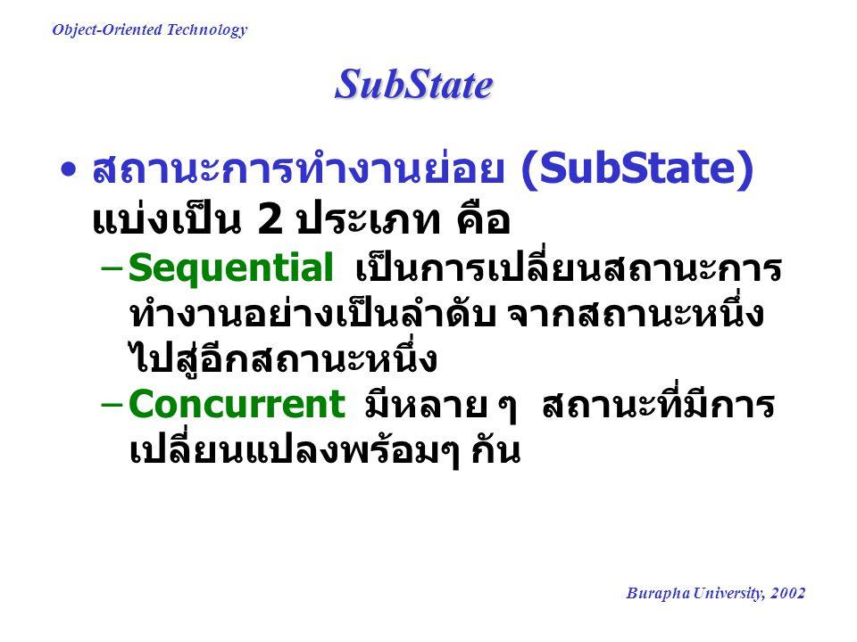 สถานะการทำงานย่อย (SubState) แบ่งเป็น 2 ประเภท คือ