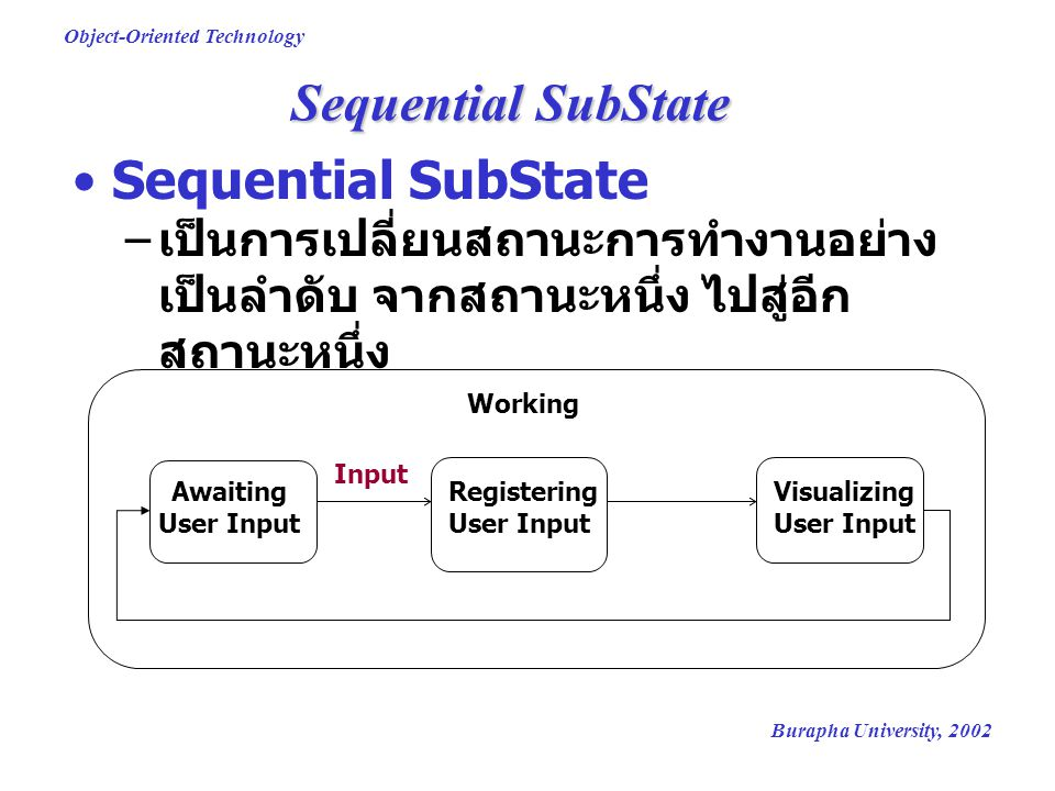 Sequential SubState Sequential SubState