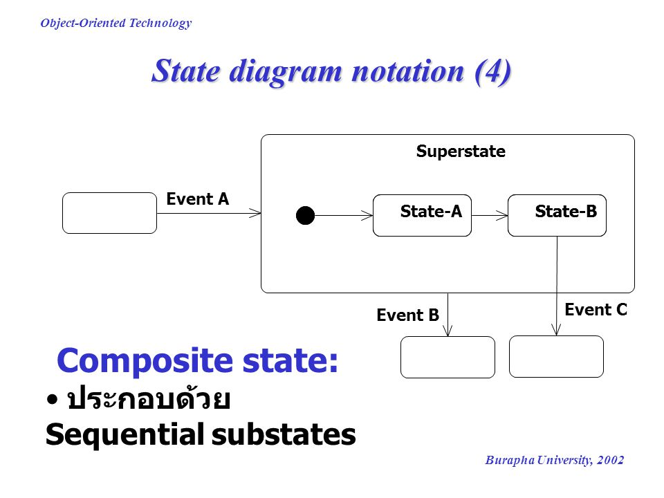 State diagram notation (4)