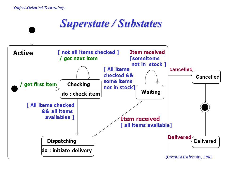 Superstate / Substates