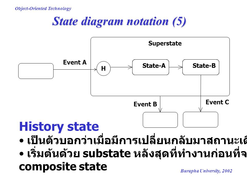State diagram notation (5)