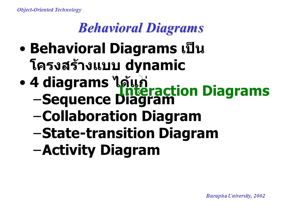 Behavioral Diagrams เป็นโครงสร้างแบบ dynamic 4 diagrams ได้แก่