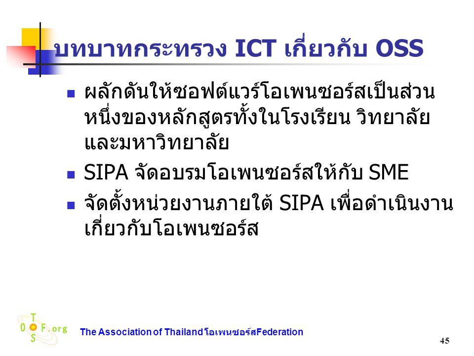 บทบาทกระทรวง ICT เกี่ยวกับ OSS