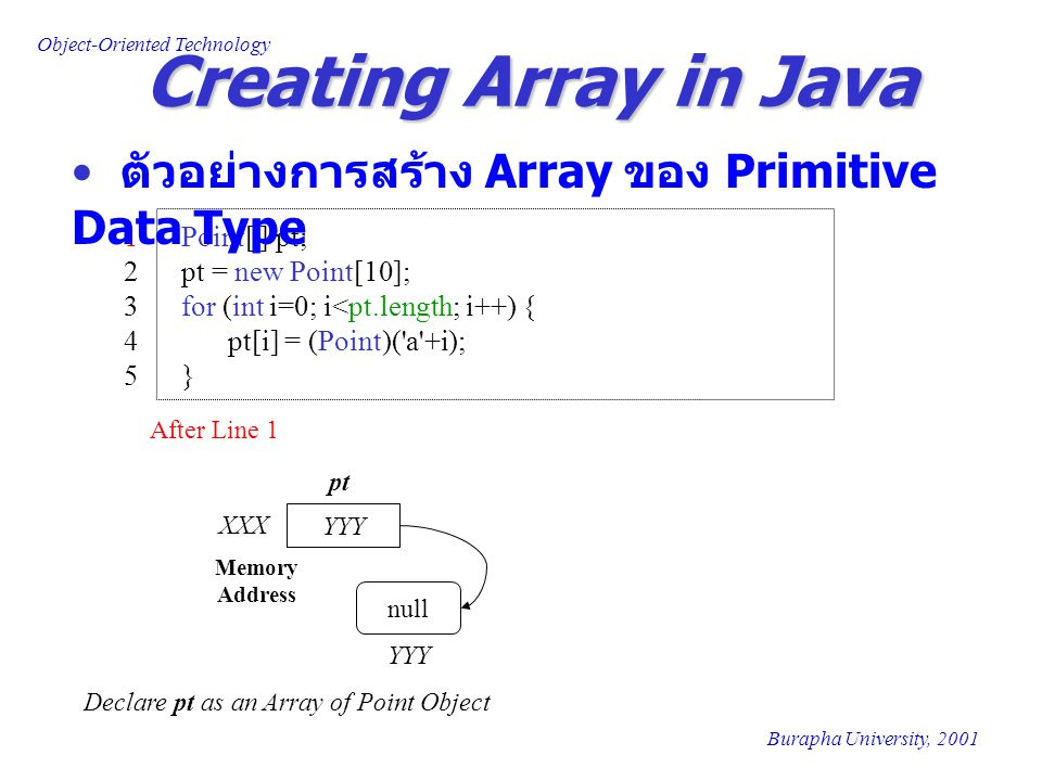 Declare pt as an Array of Point Object