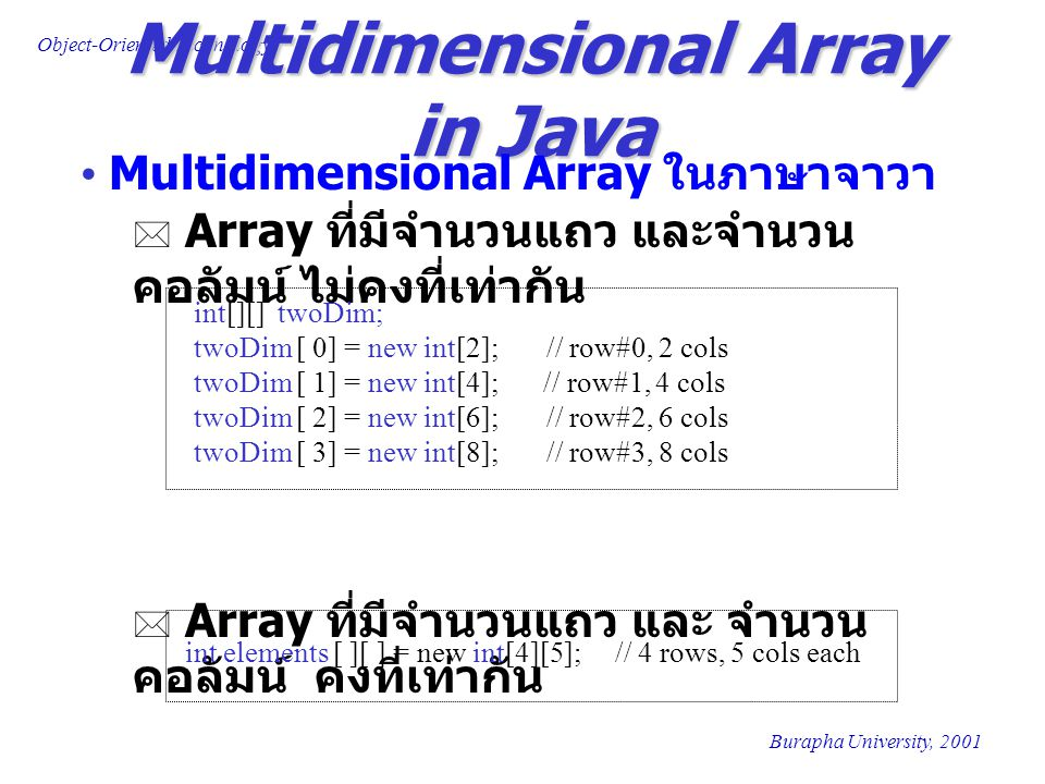 Multidimensional Array in Java
