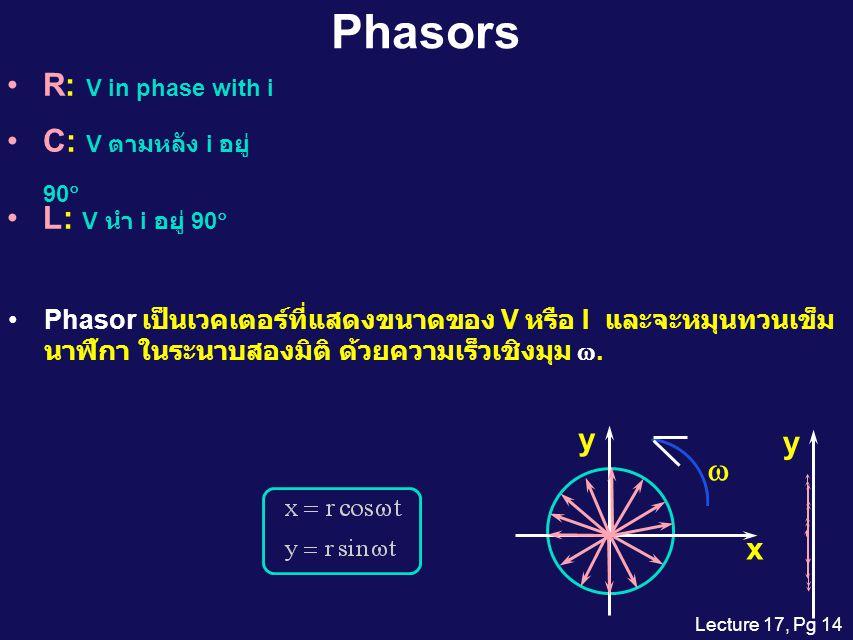 Phasors R: V in phase with i C: V ตามหลัง i อยู่ 90°