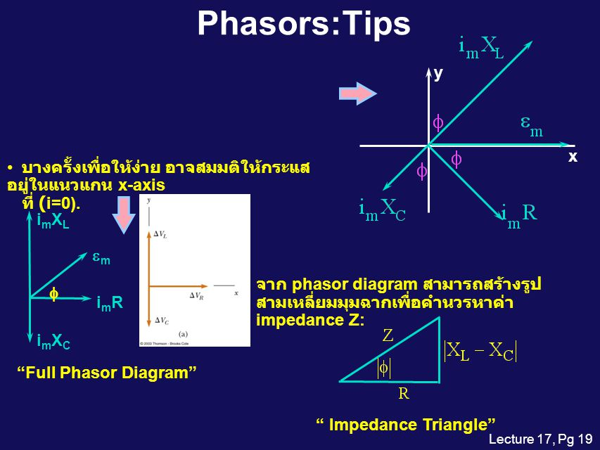 Phasors:Tips y. x. บางครั้งเพื่อให้ง่าย อาจสมมติให้กระแสอยู่ในแนวแกน x-axis. ที่ (i=0). f. imR.