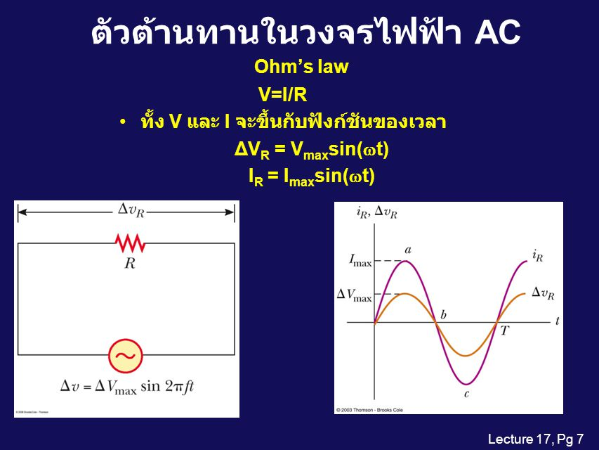 ตัวต้านทานในวงจรไฟฟ้า AC