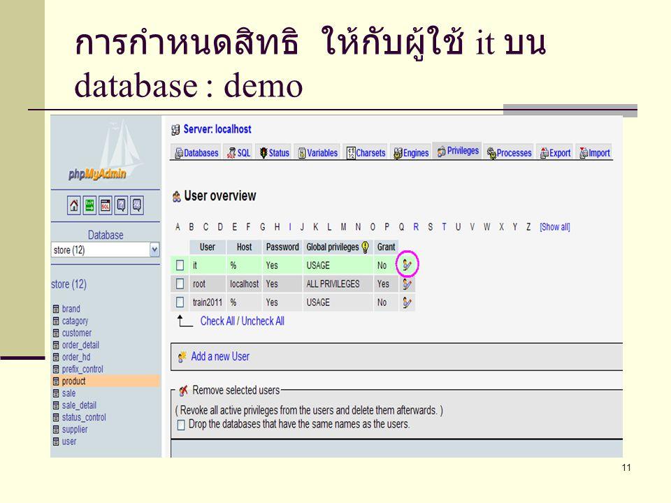 การกำหนดสิทธิ ให้กับผู้ใช้ it บน database : demo