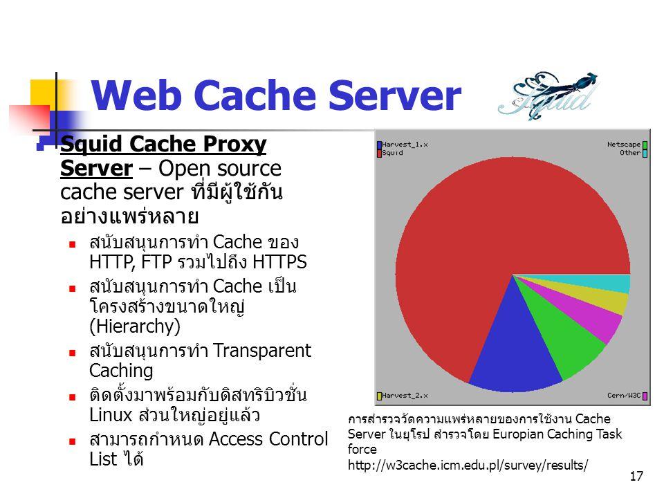 Web Cache Server Squid Cache Proxy Server – Open source cache server ที่มีผู้ใช้กันอย่างแพร่หลาย. สนับสนุนการทำ Cache ของ HTTP, FTP รวมไปถึง HTTPS.