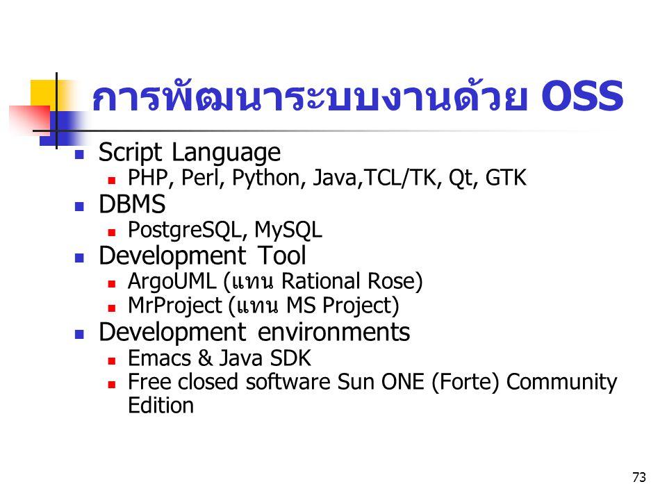 การพัฒนาระบบงานด้วย OSS