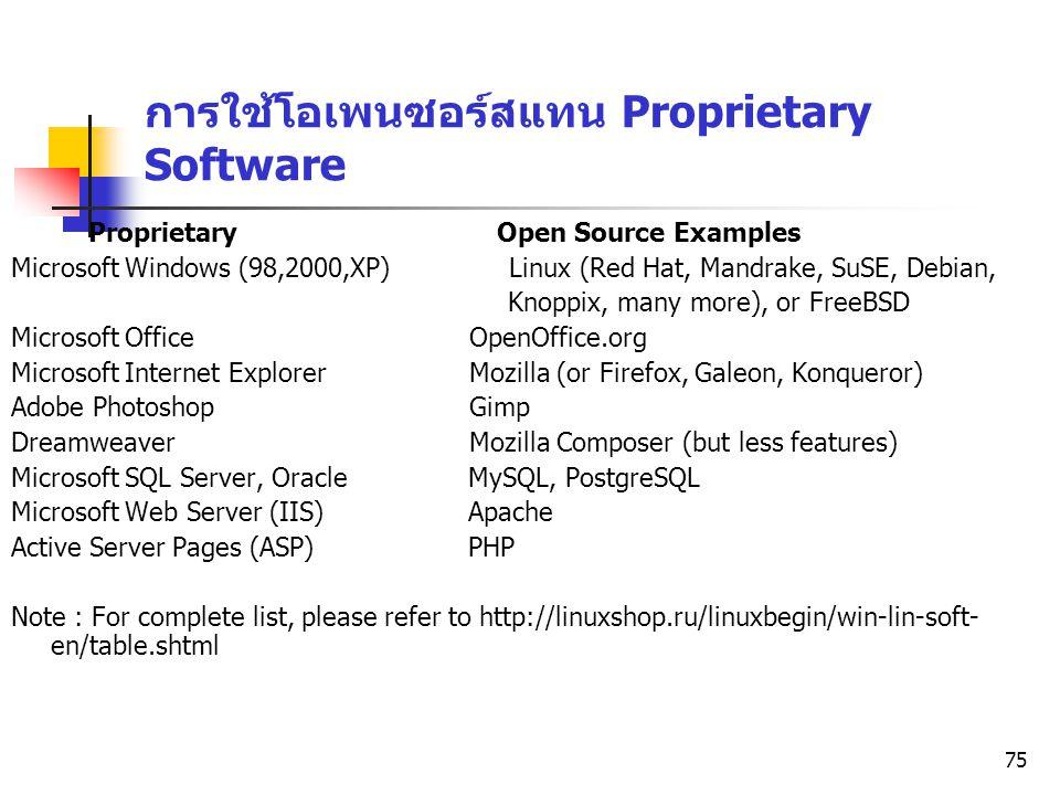 การใช้โอเพนซอร์สแทน Proprietary Software