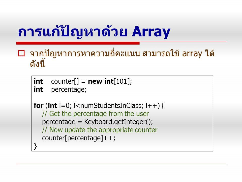 การแก้ปัญหาด้วย Array