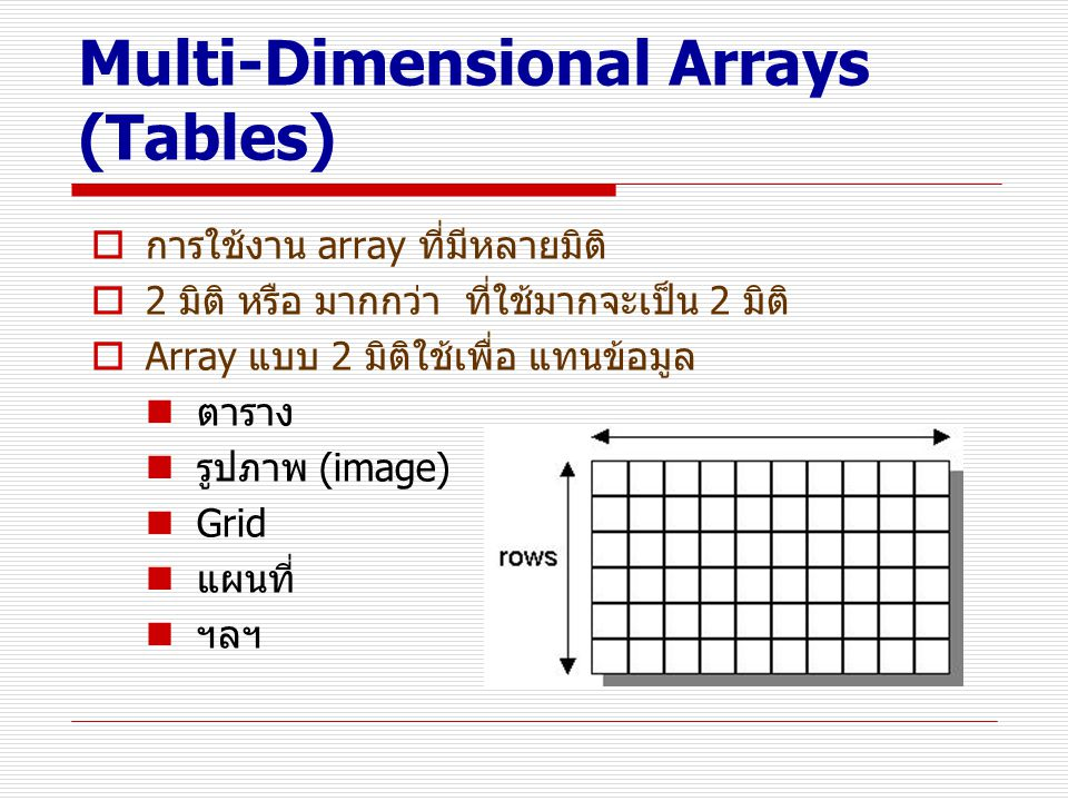 Multi-Dimensional Arrays (Tables)