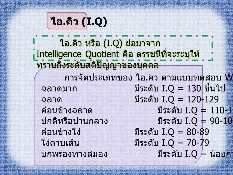 ไอ.คิว (I.Q) ไอ.คิว หรือ (I.Q) ย่อมาจาก Intelligence Quotient คือ ดรรชนีที่จะระบุให้ทราบถึงระดับสติปัญญาของบุคคล.