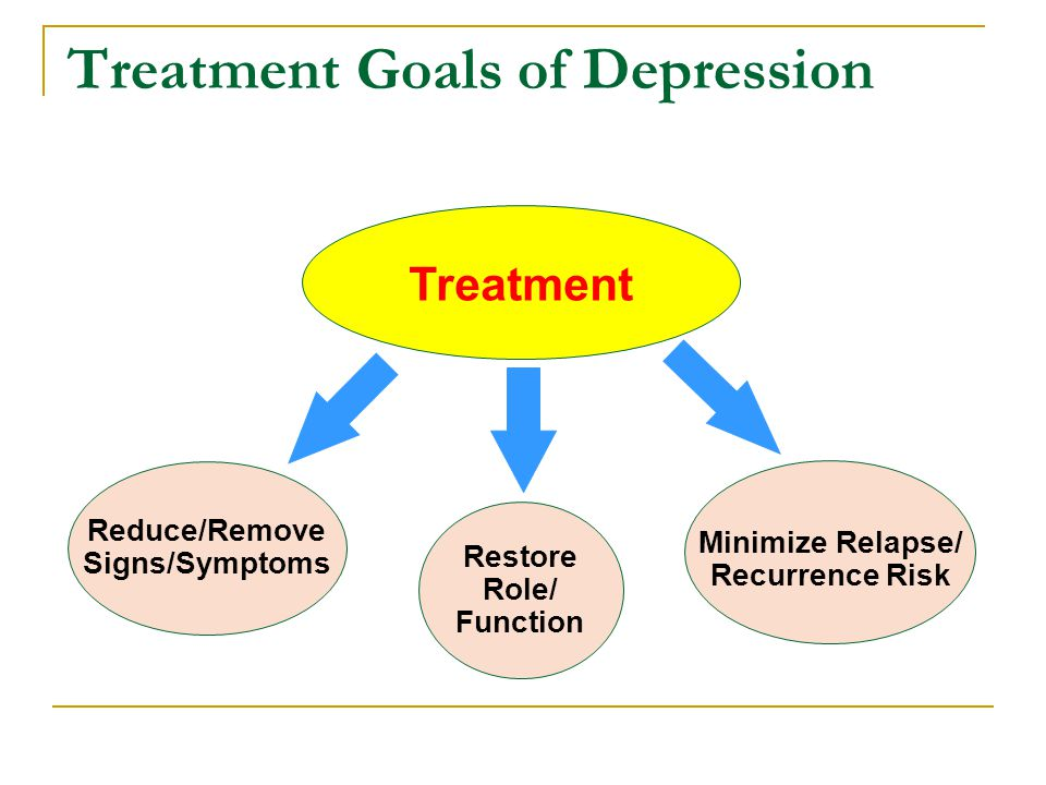 Treatment Goals of Depression