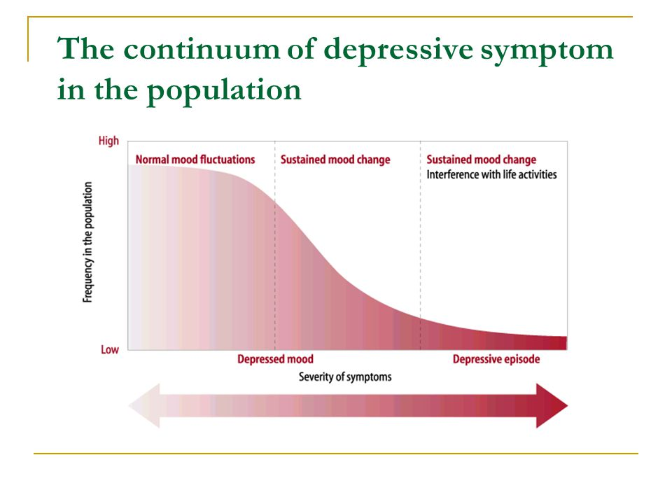 The continuum of depressive symptom in the population