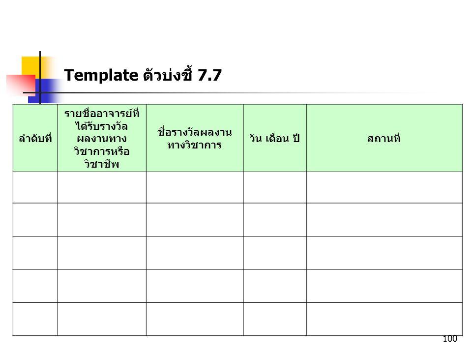 Template ตัวบ่งชี้ 7.7 ลำดับที่