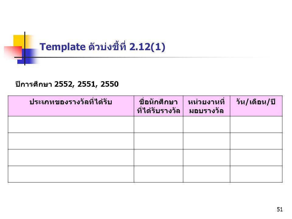 Template ตัวบ่งชี้ที่ 2.12(1)