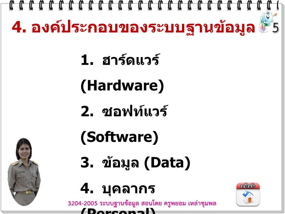 4. องค์ประกอบของระบบฐานข้อมูล