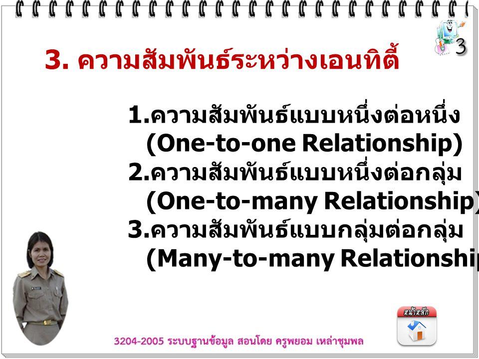3. ความสัมพันธ์ระหว่างเอนทิตี้