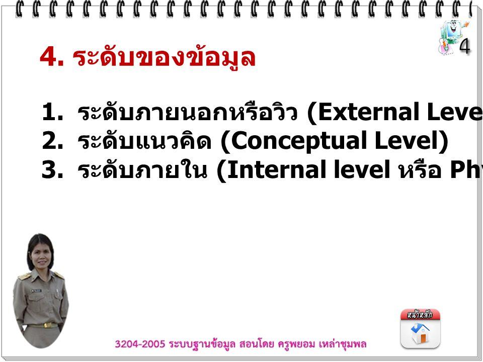 4. ระดับของข้อมูล 1. ระดับภายนอกหรือวิว (External Level หรือ View)