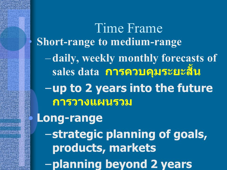 Time Frame Short-range to medium-range