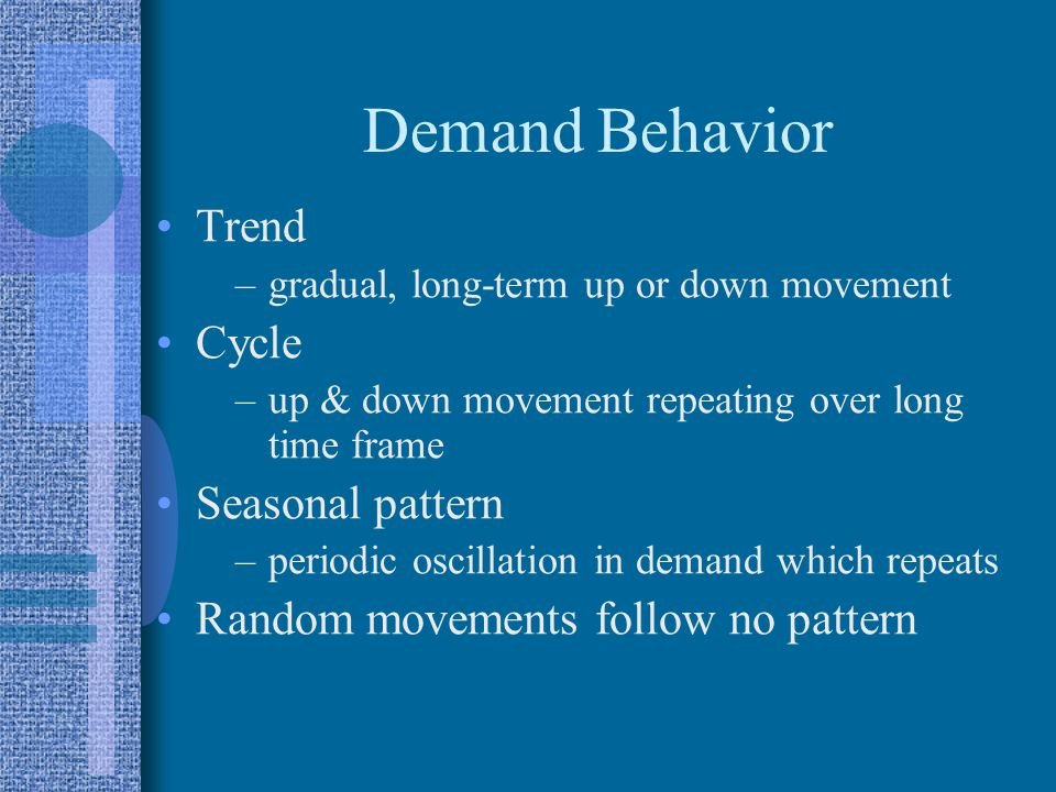 Demand Behavior Trend Cycle Seasonal pattern