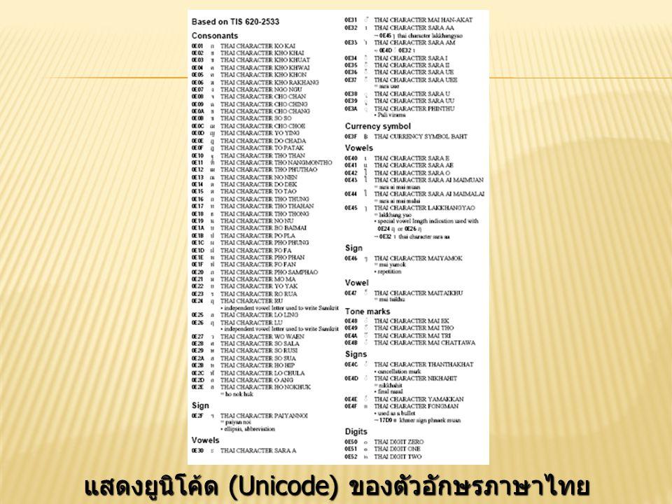 แสดงยูนิโค้ด (Unicode) ของตัวอักษรภาษาไทย